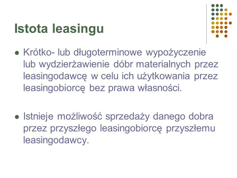 Istota leasingu Krótko- lub długoterminowe wypożyczenie lub wydzierżawienie dóbr materialnych przez leasingodawcę w celu ich użytkowania przez leasingobiorcę bez prawa własności.