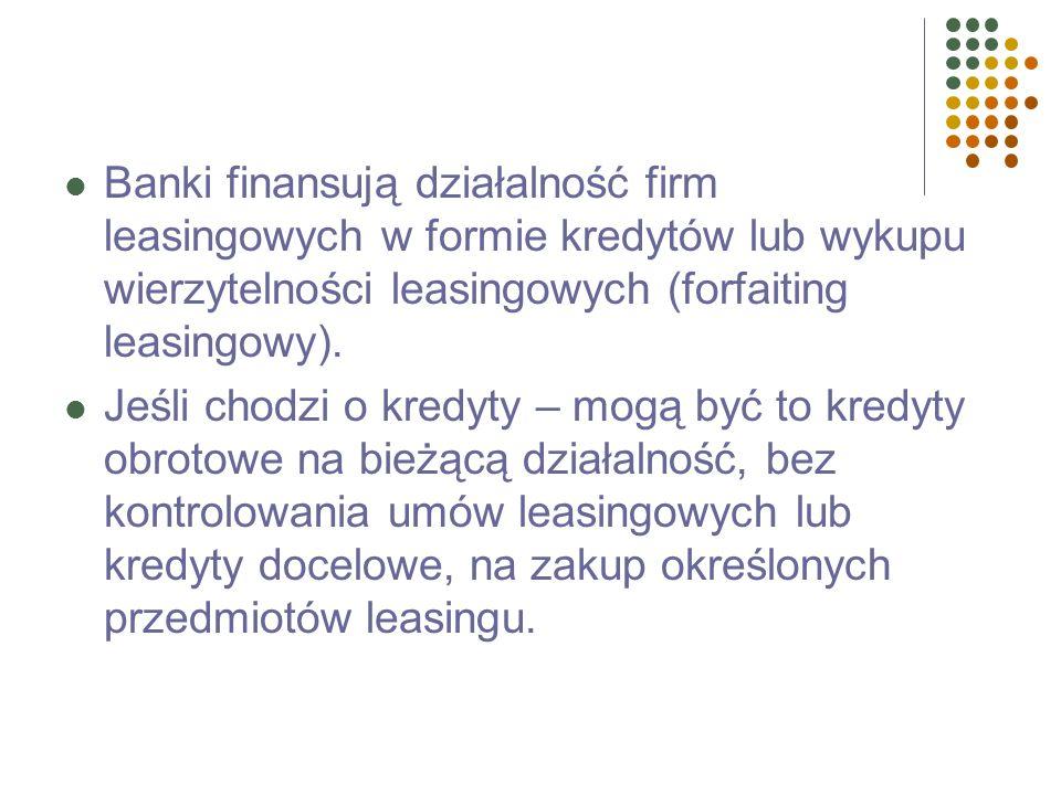 Finansowanie leasingu przez bank Zaniedbanie przez firmę leasingową na tym etapie, któregokolwiek z warunków postawionych przez bank, może doprowadzić