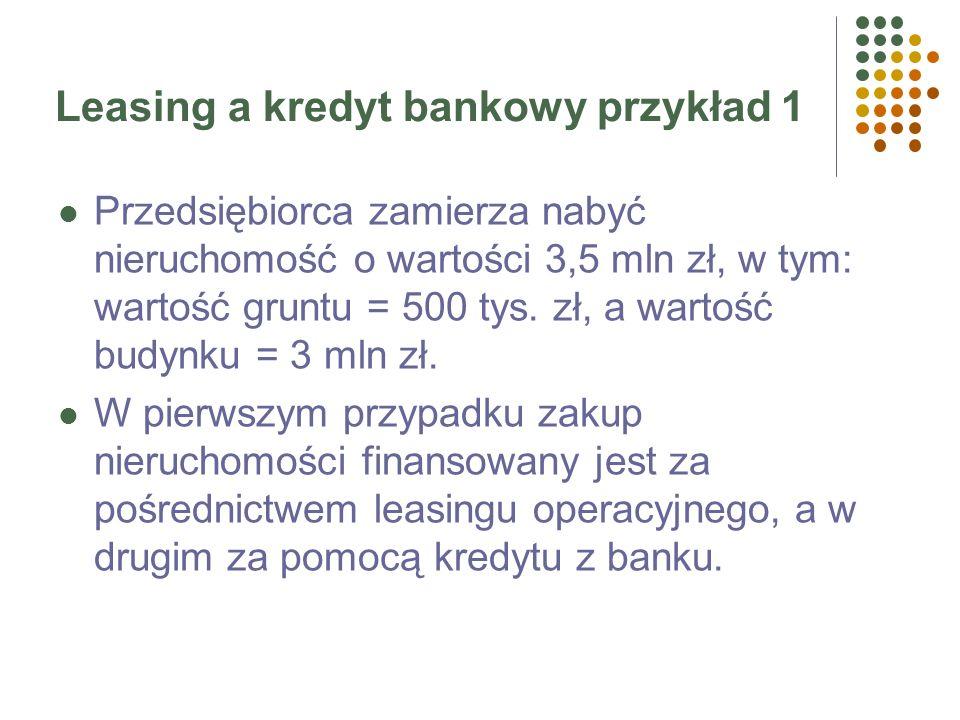 Wpływ na wskaźniki firmyKredytLeasing operacyjny ZobowiązaniebilansowePozabilansowe (nie zamyka drogi do pozyskania dalszego finansowania) Wskaźnik za