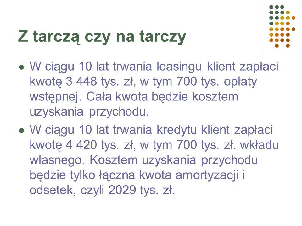 Klasyfikacja kosztów przy kredycie Koszt uzyskania przychodów = odsetki zapłacone w okresie kredytowania (1 279 tys. zł) + amortyzacja (750 tys. zł) =