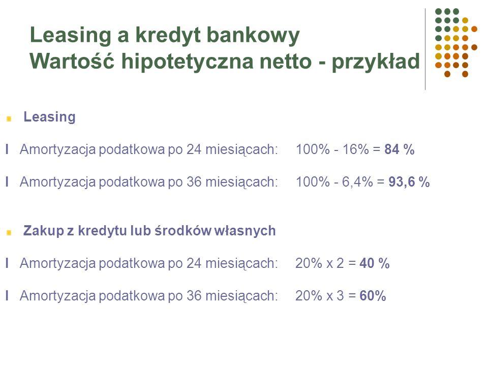 Leasing a kredyt bankowy, przykład 2 Samochód ciężarowy Normatywna stawka amortyzacji: 20% Okres leasingu: 24 i 36 miesięcy Wartość hipotetyczna netto