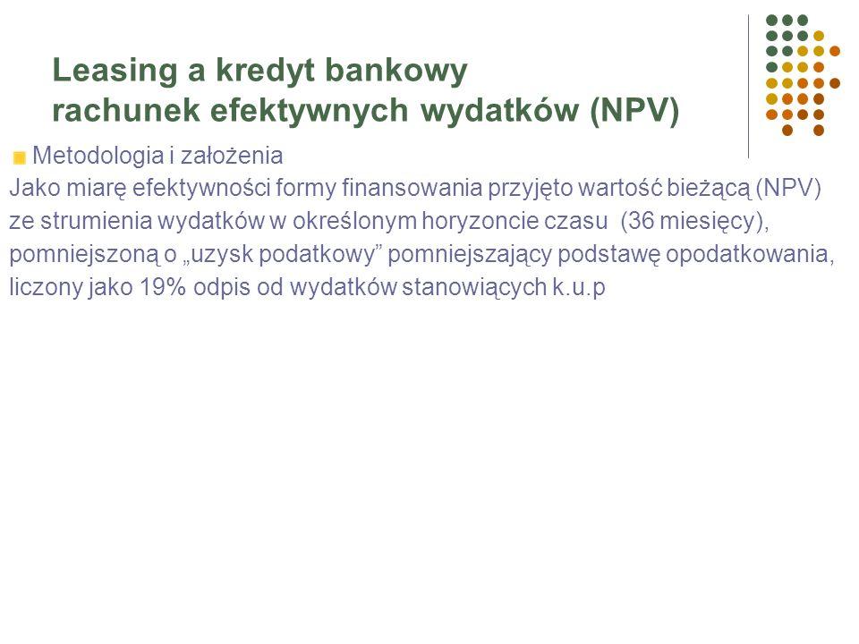Leasing a kredyt bankowy Wartość hipotetyczna netto - przykład Leasing I Amortyzacja podatkowa po 24 miesiącach: 100% - 16% = 84 % I Amortyzacja podat