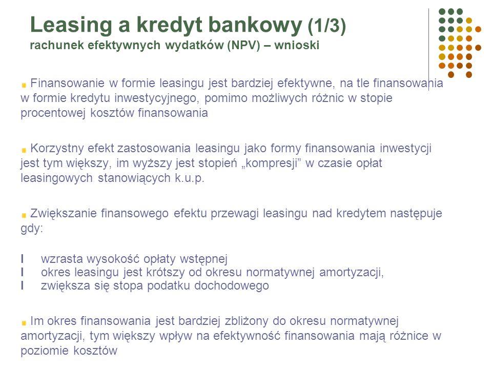Leasing a kredyt bankowy rachunek efektywnych wydatków (NPV) - wyniki Forma finansowania NPV z efektywnego wydatku przy stopach : 9% dla kredytu, 11%