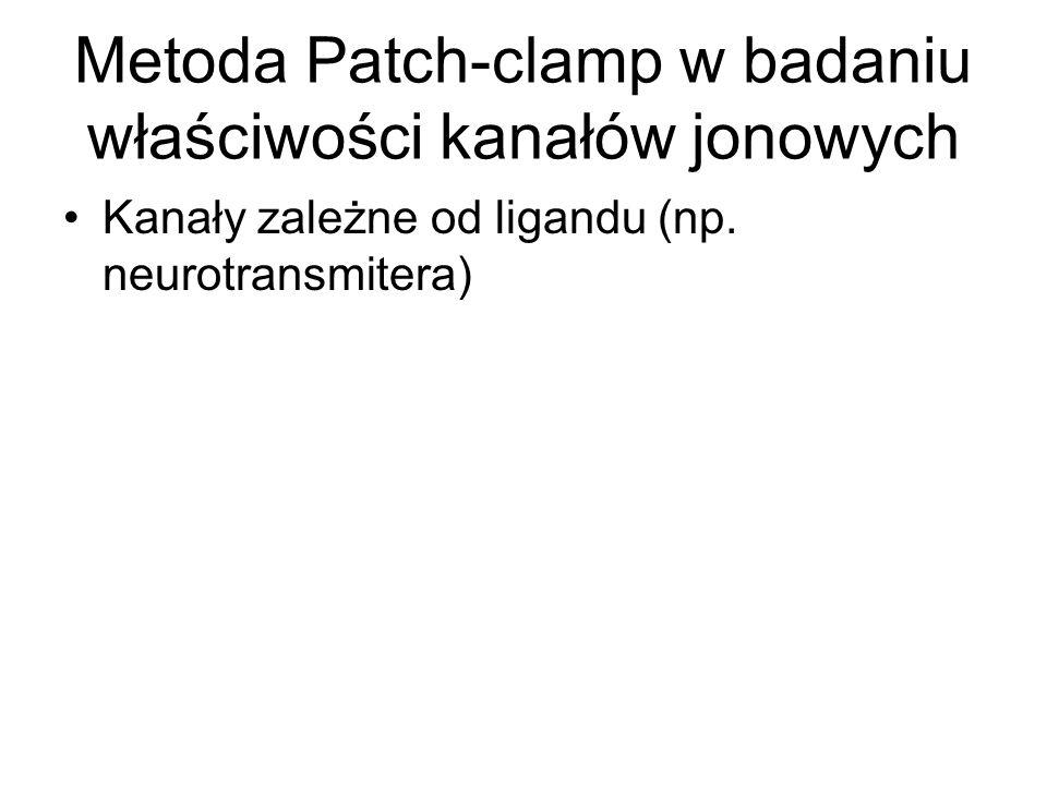 Metoda Patch-clamp w badaniu właściwości kanałów jonowych Kanały zależne od ligandu (np.