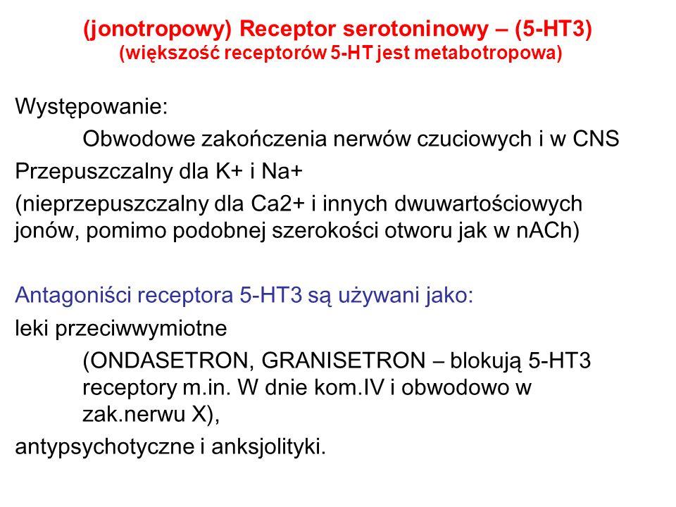 (jonotropowy) Receptor serotoninowy – (5-HT3) (większość receptorów 5-HT jest metabotropowa) Występowanie: Obwodowe zakończenia nerwów czuciowych i w CNS Przepuszczalny dla K+ i Na+ (nieprzepuszczalny dla Ca2+ i innych dwuwartościowych jonów, pomimo podobnej szerokości otworu jak w nACh) Antagoniści receptora 5-HT3 są używani jako: leki przeciwwymiotne (ONDASETRON, GRANISETRON – blokują 5-HT3 receptory m.in.