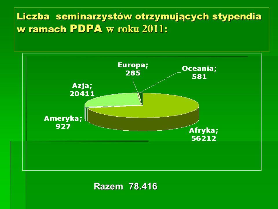 Liczba seminarzystów otrzymujących stypendia w ramach PDPA w roku 2011: Razem 78.416