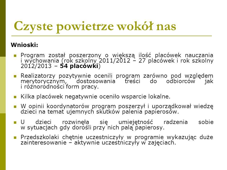 Czyste powietrze wokół nas Wnioski: Program został poszerzony o większą ilość placówek nauczania i wychowania (rok szkolny 2011/2012 – 27 placówek i r
