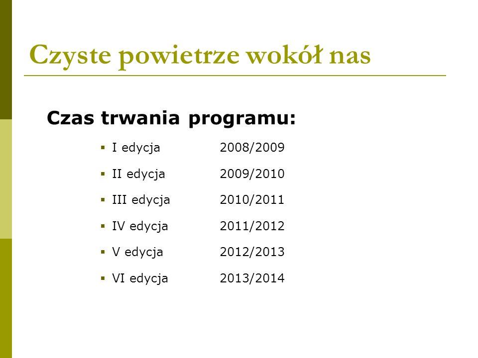 Czyste powietrze wokół nas Czas trwania programu: I edycja 2008/2009 II edycja 2009/2010 III edycja 2010/2011 IV edycja 2011/2012 V edycja 2012/2013 V