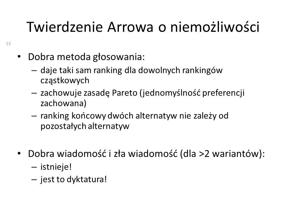 Twierdzenie Arrowa o niemożliwości Dobra metoda głosowania: – daje taki sam ranking dla dowolnych rankingów cząstkowych – zachowuje zasadę Pareto (jednomyślność preferencji zachowana) – ranking końcowy dwóch alternatyw nie zależy od pozostałych alternatyw Dobra wiadomość i zła wiadomość (dla >2 wariantów): – istnieje.