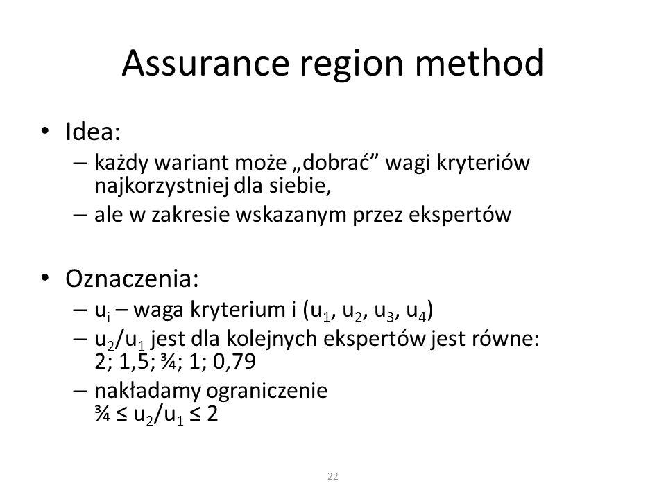 Idea: – każdy wariant może dobrać wagi kryteriów najkorzystniej dla siebie, – ale w zakresie wskazanym przez ekspertów Oznaczenia: – u i – waga kryterium i (u 1, u 2, u 3, u 4 ) – u 2 /u 1 jest dla kolejnych ekspertów jest równe: 2; 1,5; ¾; 1; 0,79 – nakładamy ograniczenie ¾ u 2 /u 1 2 Assurance region method 22