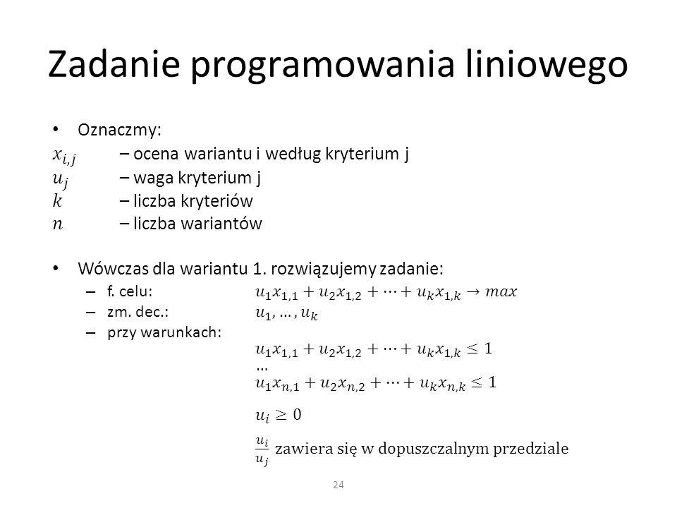 Zadanie programowania liniowego 24
