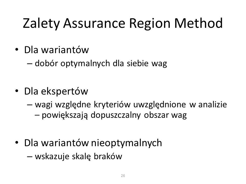 Dla wariantów – dobór optymalnych dla siebie wag Dla ekspertów – wagi względne kryteriów uwzględnione w analizie – powiększają dopuszczalny obszar wag Dla wariantów nieoptymalnych – wskazuje skalę braków Zalety Assurance Region Method 26
