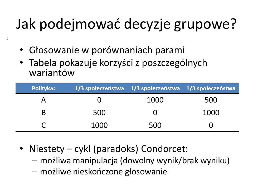 Jak podejmować decyzje grupowe? Głosowanie w porównaniach parami Tabela pokazuje korzyści z poszczególnych wariantów Niestety – cykl (paradoks) Condor