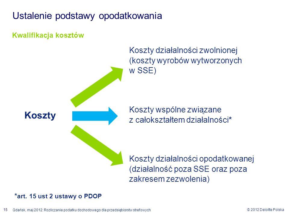 © 2012 Deloitte Polska 15 Gdańsk, maj 2012: Rozliczanie podatku dochodowego dla przedsiębiorstw strefowych Koszty Koszty działalności zwolnionej (kosz