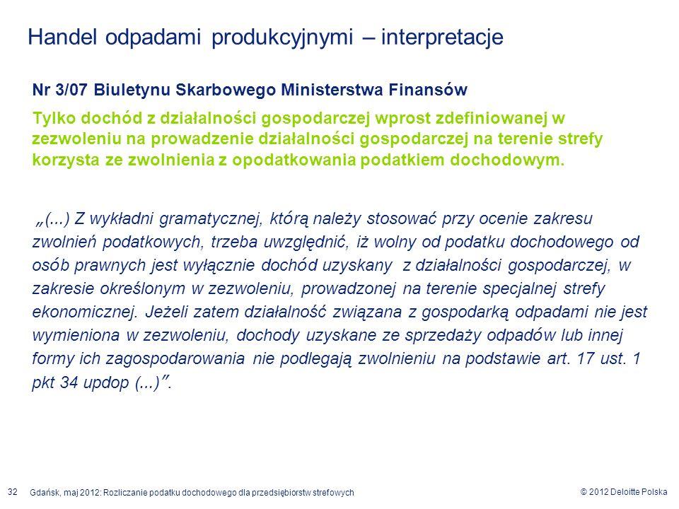 © 2012 Deloitte Polska Gdańsk, maj 2012: Rozliczanie podatku dochodowego dla przedsiębiorstw strefowych 32 Nr 3/07 Biuletynu Skarbowego Ministerstwa F
