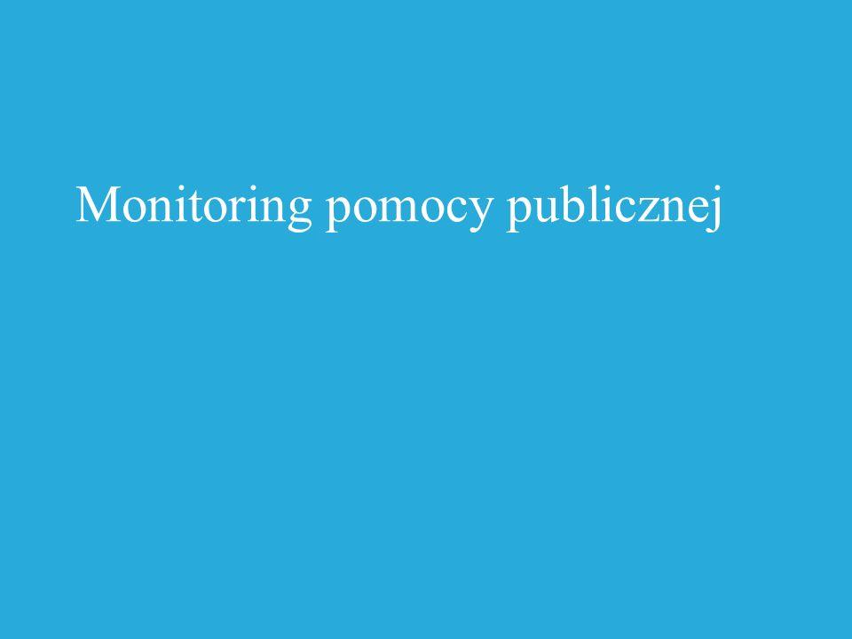 Monitoring pomocy publicznej