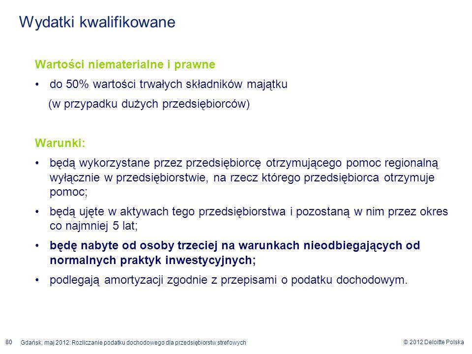 © 2012 Deloitte Polska Gdańsk, maj 2012: Rozliczanie podatku dochodowego dla przedsiębiorstw strefowych 80 Wartości niematerialne i prawne do 50% wart