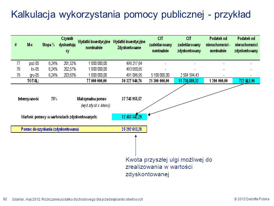 © 2012 Deloitte Polska Gdańsk, maj 2012: Rozliczanie podatku dochodowego dla przedsiębiorstw strefowych 92 Kalkulacja wykorzystania pomocy publicznej