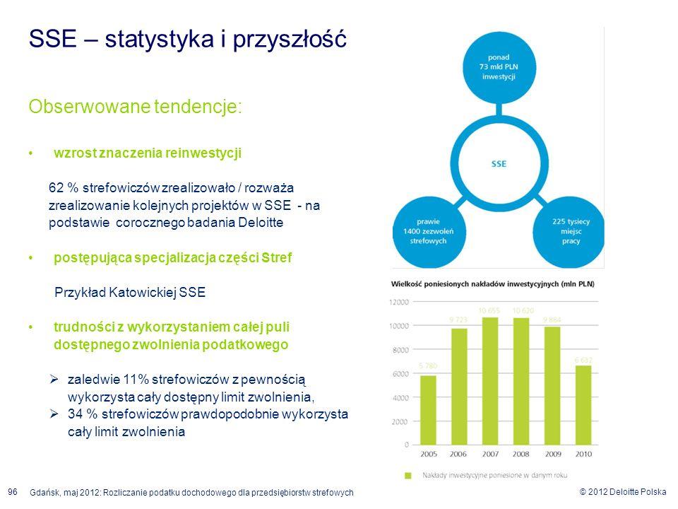 © 2012 Deloitte Polska Gdańsk, maj 2012: Rozliczanie podatku dochodowego dla przedsiębiorstw strefowych 96 SSE – statystyka i przyszłość Obserwowane t