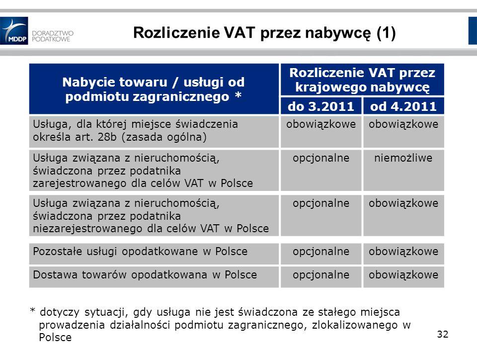 Rozliczenie VAT przez nabywcę (1) * dotyczy sytuacji, gdy usługa nie jest świadczona ze stałego miejsca prowadzenia działalności podmiotu zagraniczneg
