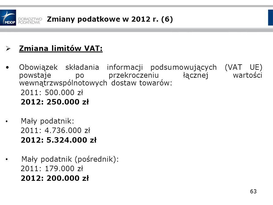 Zmiany podatkowe w 2012 r. (6) Zmiana limitów VAT: Obowiązek składania informacji podsumowujących (VAT UE) powstaje po przekroczeniu łącznej wartości