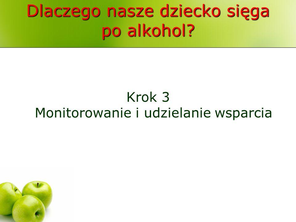 Dlaczego nasze dziecko sięga po alkohol? Krok 3 Monitorowanie i udzielanie wsparcia