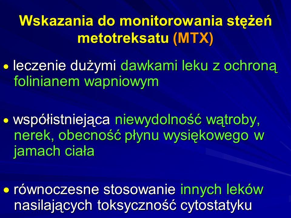 Terapeutyczne monitorowanie MTX dla MTX nie ma ustalonego jednoznacznie przedziału stężeń terapeutycznych dla MTX nie ma ustalonego jednoznacznie przedziału stężeń terapeutycznych dla komórek nowotworowych stężenia dla komórek nowotworowych stężenia MTX > 1 mol/L są uważane za cytotoksyczne efekt cytotoksyczny MTX zależy od jego stężenia w surowicy, czasu ekspozycji na lek i od odsetka komórek znajdujących się w fazie S (faza aktywnej syntezy DNA) efekt cytotoksyczny MTX zależy od jego stężenia w surowicy, czasu ekspozycji na lek i od odsetka komórek znajdujących się w fazie S (faza aktywnej syntezy DNA)