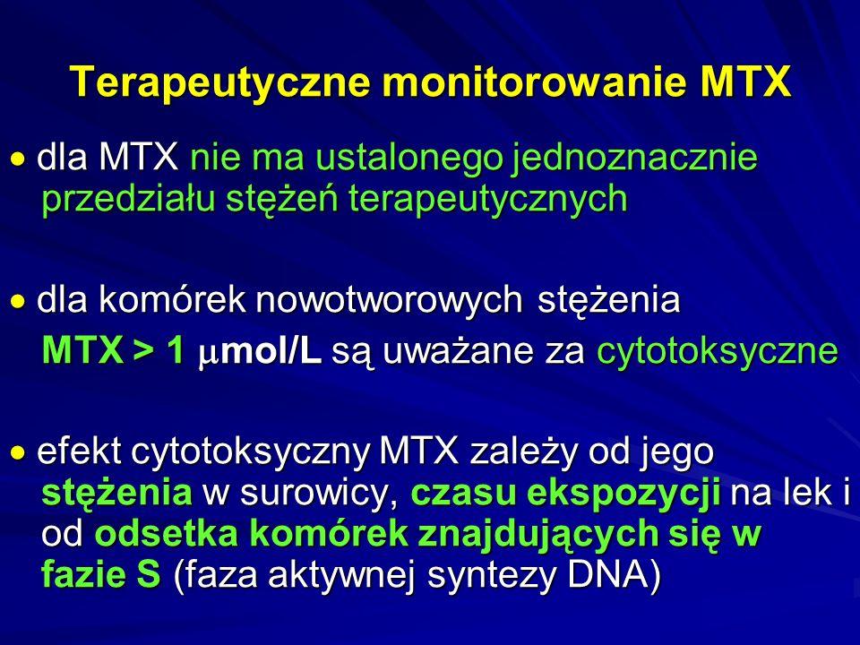 Terapeutyczne monitorowanie MTX n iebezpieczeństwo nawrotu choroby jest tym mniejsze, im większe jest stężenie w stanie stacjonarnym n iebezpieczeństwo nawrotu choroby jest tym mniejsze, im większe jest stężenie w stanie stacjonarnym u dzieci chorych na ostrą białaczkę, leczonych dużymi dawkami MTX w 24 h wlewie, niebezpieczeństwo nawrotu choroby jest mniejsze, gdy stężenie leku w stanie stacjonarnym > 16 mol/L u dzieci chorych na ostrą białaczkę, leczonych dużymi dawkami MTX w 24 h wlewie, niebezpieczeństwo nawrotu choroby jest mniejsze, gdy stężenie leku w stanie stacjonarnym > 16 mol/L oznaczanie stężeń i parametrów farmakokinetycznych MTX pozwala na ujawnienie chorych o dużym ryzyku toksyczności oznaczanie stężeń i parametrów farmakokinetycznych MTX pozwala na ujawnienie chorych o dużym ryzyku toksyczności zmniejszona eliminacja leku u chorych z okresem półtrwania dłuższym niż 3,5 h w czasie pierwszych 24 h po zakończeniu wlewu zmniejszona eliminacja leku u chorych z okresem półtrwania dłuższym niż 3,5 h w czasie pierwszych 24 h po zakończeniu wlewu
