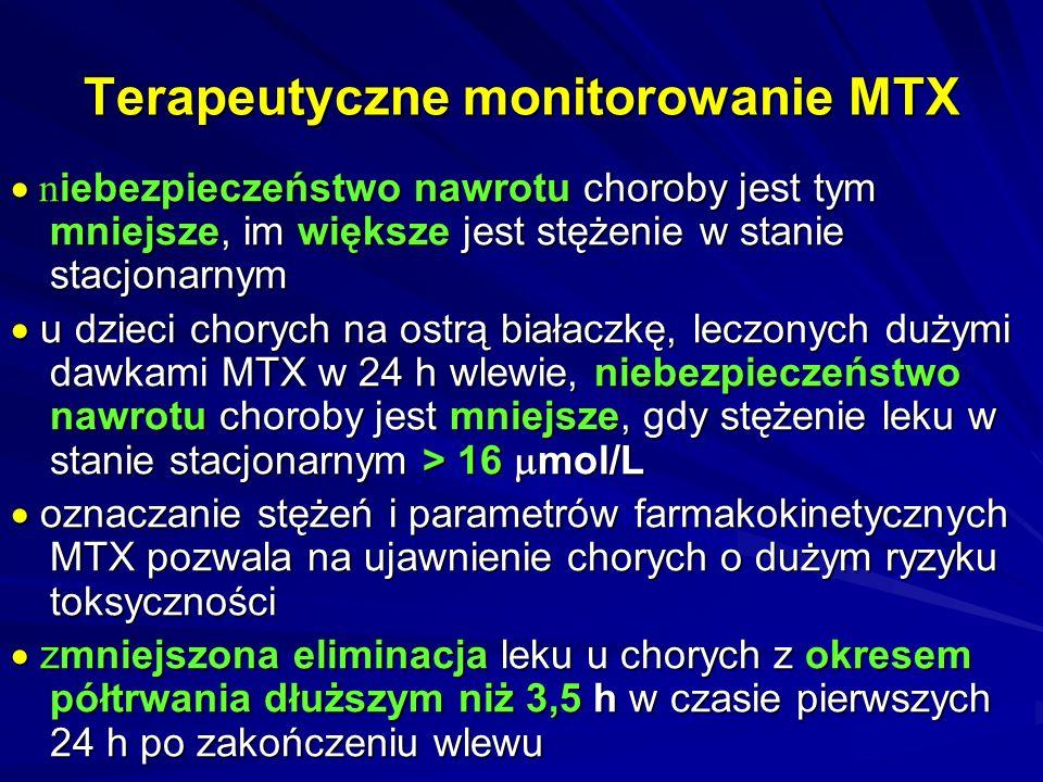 Terapeutyczne monitorowanie MTX oznaczenie stężenia metotreksatu umożliwia wykrycie przypadków, w których nie wystarcza standardowe dawkowanie folinianu wapniowego oraz pozwala określić możliwie najwcześniejszy moment zaniechania ochrony folinianem wapniowym oznaczenie stężenia metotreksatu umożliwia wykrycie przypadków, w których nie wystarcza standardowe dawkowanie folinianu wapniowego oraz pozwala określić możliwie najwcześniejszy moment zaniechania ochrony folinianem wapniowym jeśli stężenie cytostatyku w czasie 48 h po rozpoczęciu terapii jest > 1 mol/L, należy dawkę folinianu wapniowego zwiększać o 10 mg/m² co 3 h jeśli stężenie cytostatyku w czasie 48 h po rozpoczęciu terapii jest > 1 mol/L, należy dawkę folinianu wapniowego zwiększać o 10 mg/m² co 3 h