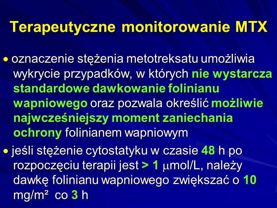 Terapeutyczne monitorowanie MTX jeśli stężenie jest > 10 mol/L dawkę folinianu wapniowego należy zwiększać o 100 mg/m 2 co 3 h jeśli stężenie jest > 10 mol/L dawkę folinianu wapniowego należy zwiększać o 100 mg/m 2 co 3 h postępowanie to utrzymuje się do czasu, gdy stężenie MTX zmniejszy się < 0,5 mol/L postępowanie to utrzymuje się do czasu, gdy stężenie MTX zmniejszy się < 0,5 mol/L następnie podaje się standardowe dawki do chwili, gdy stężenie leku zmniejszy się < 0,1 mol/L następnie podaje się standardowe dawki do chwili, gdy stężenie leku zmniejszy się < 0,1 mol/L