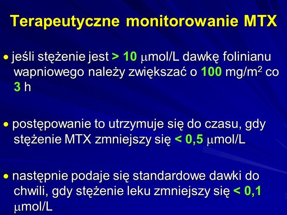 Terapeutyczne monitorowanie MTX zbyt późne włączenie do leczenia lub podanie zbyt małej dawki folinianu wapniowego może prowadzić do wystąpienia nieodwracalnych skutków toksycznych wywołanych przez cytostatyk zbyt późne włączenie do leczenia lub podanie zbyt małej dawki folinianu wapniowego może prowadzić do wystąpienia nieodwracalnych skutków toksycznych wywołanych przez cytostatyk zbyt długie stosowanie folinianu wapniowego w dużej dawce może istotnie zmniejszyć działanie przeciwnowotworowe MTX zbyt długie stosowanie folinianu wapniowego w dużej dawce może istotnie zmniejszyć działanie przeciwnowotworowe MTX