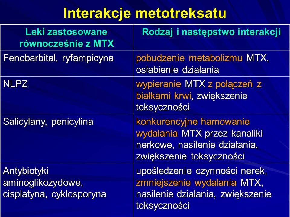 Genetycznie ukierunkowana terapia monitorowana łączne wykorzystanie farmakogenetyki i tradycyjnej terapii monitorowanej stężeniami leków w organizmie do zwiększania skuteczności i bezpieczeństwa farmakoterapii