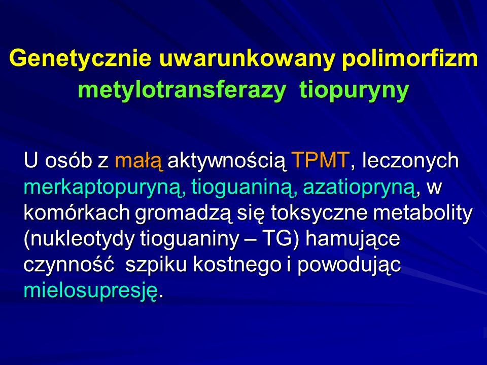 Badania farmakogenetyczne genetycznie uwarunkowany polimorfizm metylotransferazy tiopuryny (TPMT- thiopurine S-methyltransferase) częstość występowania fenotypów TPMT w populacji kaukaskiej: ekstensywnych metabolizerów (EM) – 89% pośrednich metabolizerów (IM) – 11% słabych metabolizerów (PM) – 0,3%