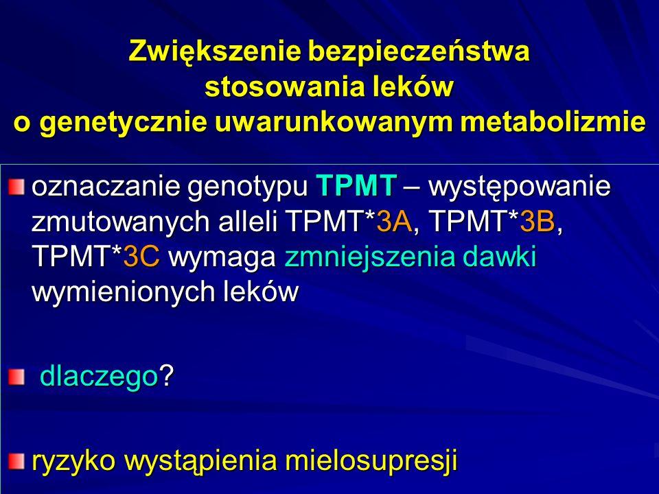 Zwiększenie bezpieczeństwa stosowania leków o genetycznie uwarunkowanym metabolizmie oznaczanie genotypu glukuronylotransferazy UGT1A1 – irynotekan – występowanie allela UGT1A1*28 wymaga zmniejszenia dawki leku dlaczego.