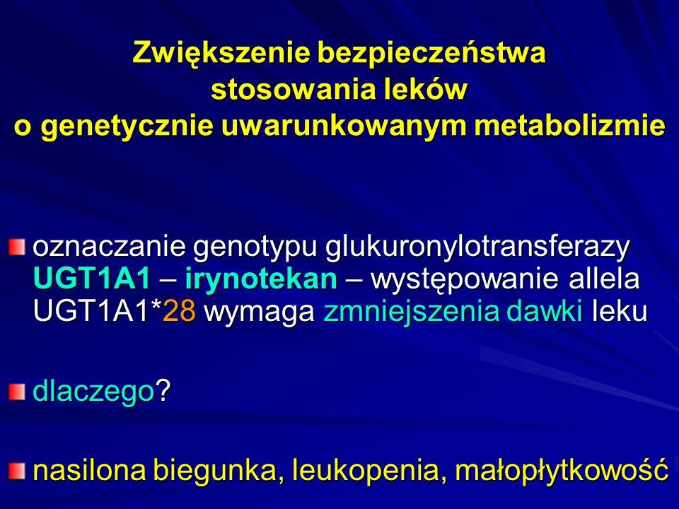 Zalety określania polimorfizmu genetycznego indywidualizacja farmakoterapii zmniejszenie liczby i nasilenia niepożądanych działań leków u wolnych metabolizerów eliminacja subterapeutycznych stężeń leków po zastosowaniu standardowych dawek u bardzo szybkich metabolizerów