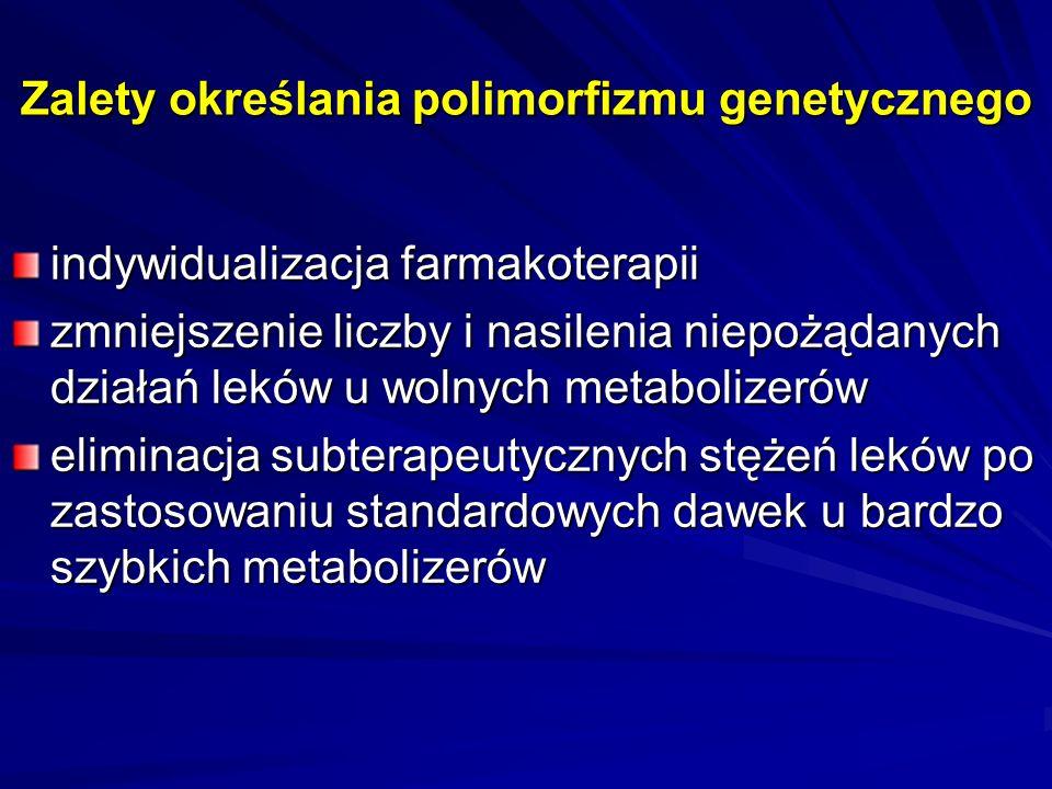 Chronofarmakoterapia optymalizacja leczenia farmakologicznego poprzez dawkowanie leków dostosowane do biorytmów organizmu