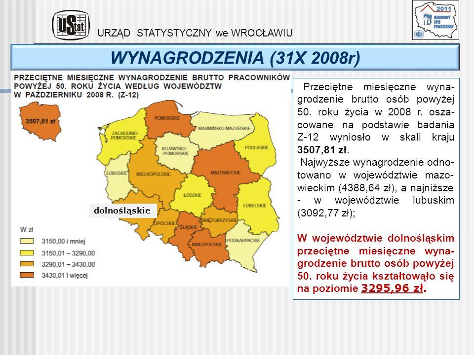 WYNAGRODZENIA (31X 2008r) URZĄD STATYSTYCZNY we WROCŁAWIU Przeciętne miesięczne wyna- grodzenie brutto osób powyżej 50. roku życia w 2008 r. osza- cow