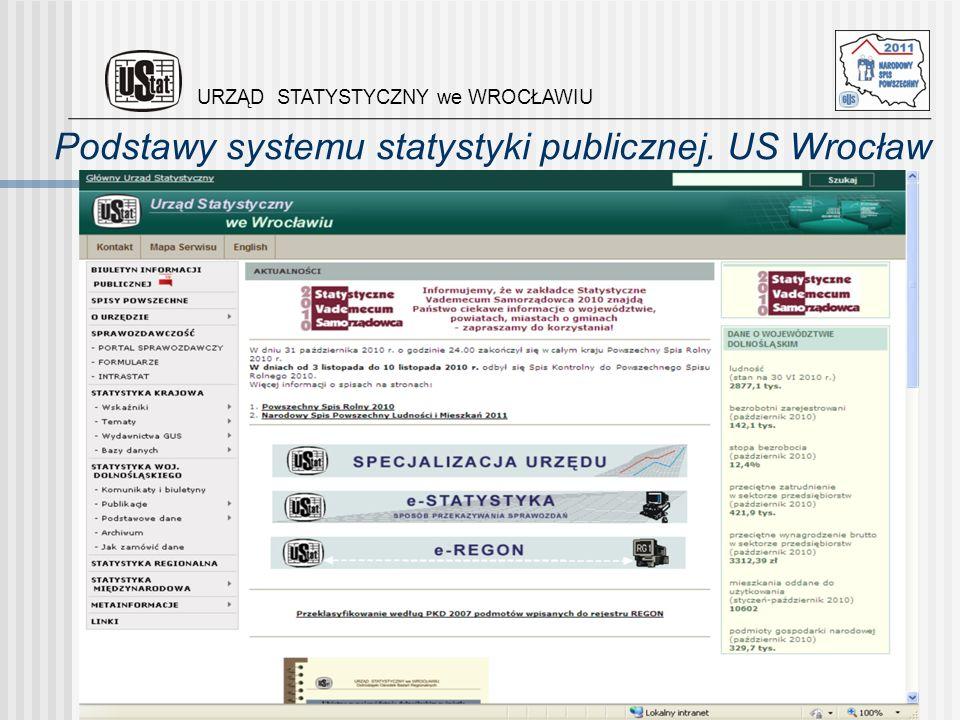 Podstawy systemu statystyki publicznej. US Wrocław URZĄD STATYSTYCZNY we WROCŁAWIU