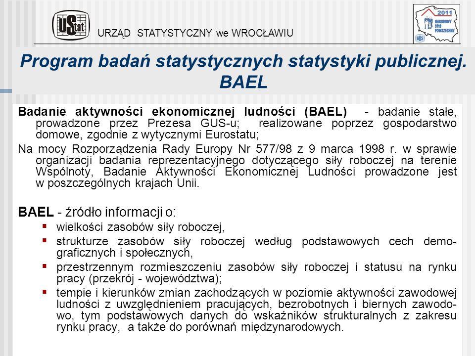 Program badań statystycznych statystyki publicznej. BAEL Badanie aktywności ekonomicznej ludności (BAEL) - badanie stałe, prowadzone przez Prezesa GUS