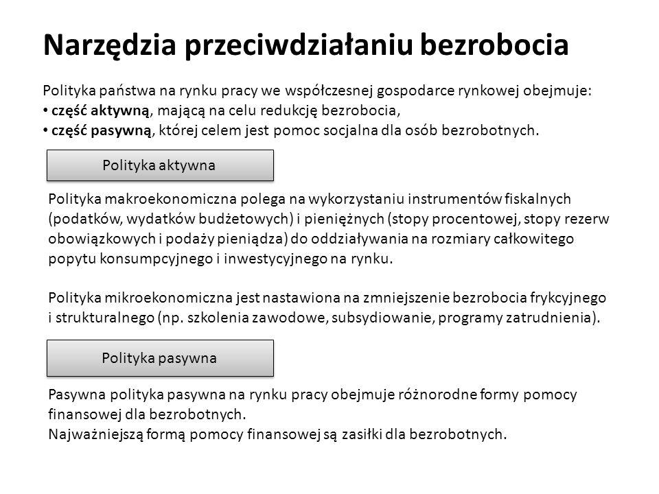 Narzędzia przeciwdziałaniu bezrobocia Polityka państwa na rynku pracy we współczesnej gospodarce rynkowej obejmuje: część aktywną, mającą na celu redu