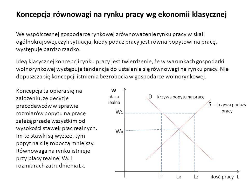 Koncepcja równowagi na rynku pracy wg ekonomii klasycznej We współczesnej gospodarce rynkowej zrównoważenie rynku pracy w skali ogólnokrajowej, czyli