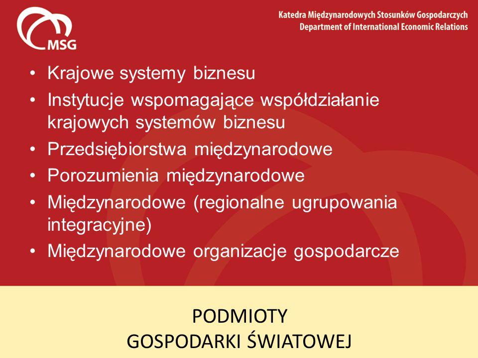 PODMIOTY GOSPODARKI ŚWIATOWEJ Krajowe systemy biznesu Instytucje wspomagające współdziałanie krajowych systemów biznesu Przedsiębiorstwa międzynarodow