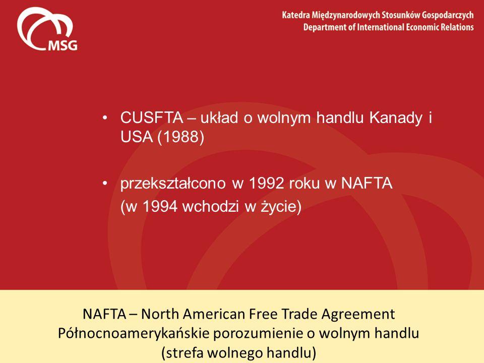 NAFTA – North American Free Trade Agreement Północnoamerykańskie porozumienie o wolnym handlu (strefa wolnego handlu) CUSFTA – układ o wolnym handlu K