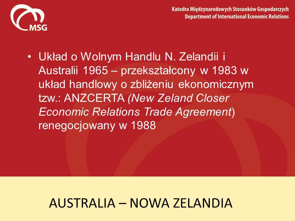 AUSTRALIA – NOWA ZELANDIA Układ o Wolnym Handlu N. Zelandii i Australii 1965 – przekształcony w 1983 w układ handlowy o zbliżeniu ekonomicznym tzw.: A