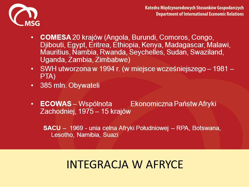 INTEGRACJA W AFRYCE COMESA 20 krajów (Angola, Burundi, Comoros, Congo, Djibouti, Egypt, Eritrea, Ethiopia, Kenya, Madagascar, Malawi, Mauritius, Nambi