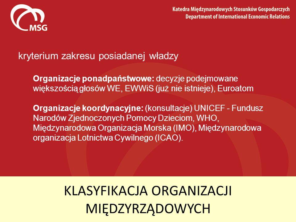KLASYFIKACJA ORGANIZACJI MIĘDZYRZĄDOWYCH kryterium zakresu posiadanej władzy Organizacje ponadpaństwowe: decyzje podejmowane większością głosów WE, EW