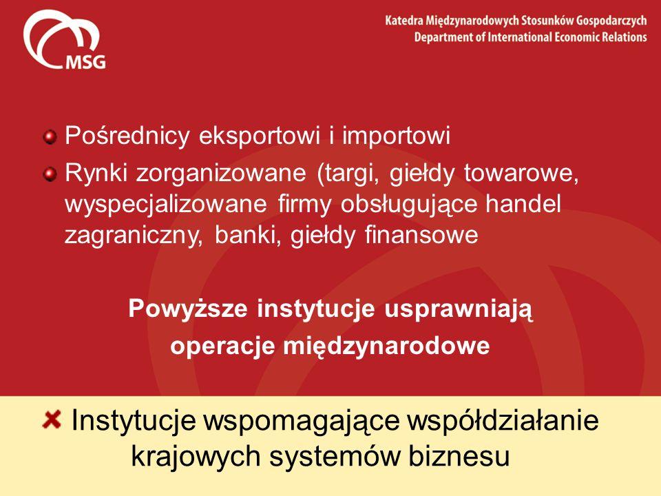 Instytucje wspomagające współdziałanie krajowych systemów biznesu Pośrednicy eksportowi i importowi Rynki zorganizowane (targi, giełdy towarowe, wyspe