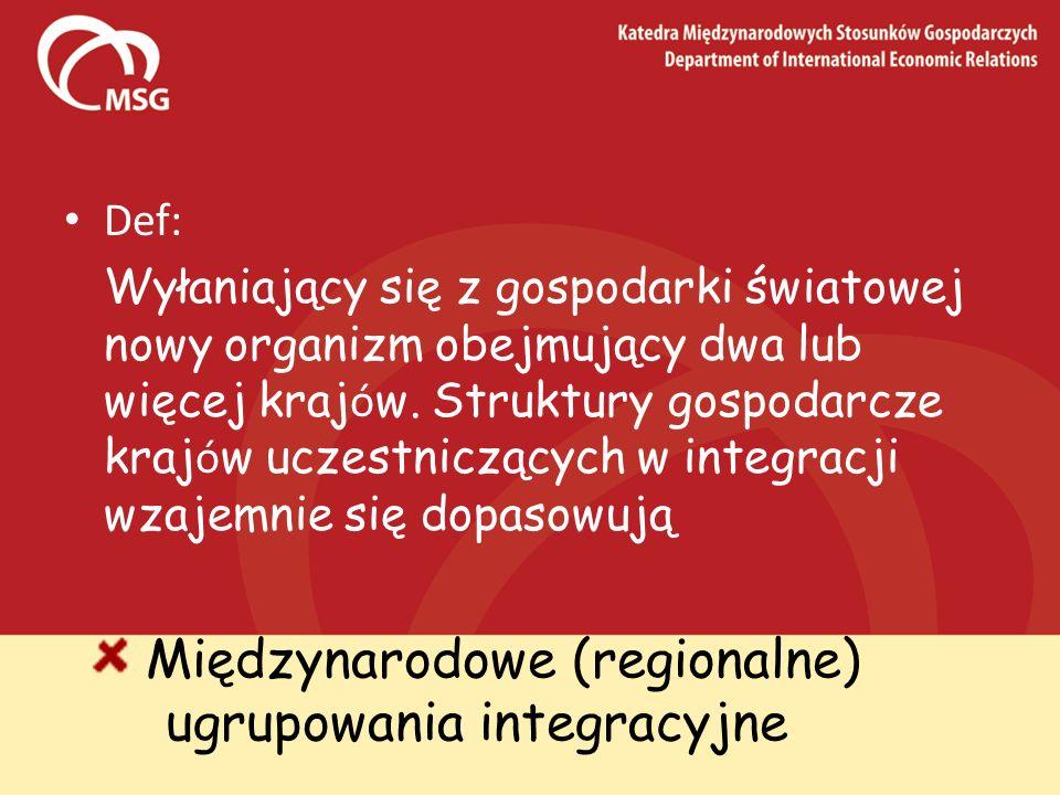 Międzynarodowe (regionalne) ugrupowania integracyjne Def: Wyłaniający się z gospodarki światowej nowy organizm obejmujący dwa lub więcej kraj ó w. Str