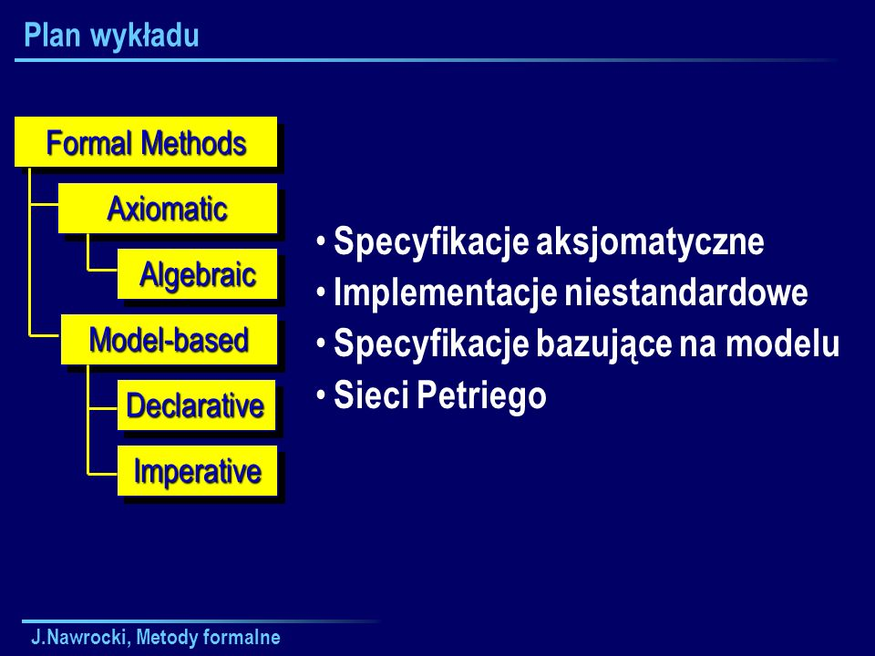 J.Nawrocki, Metody formalne Plan wykładu Formal Methods Model-basedModel-based AxiomaticAxiomatic ImperativeImperative DeclarativeDeclarative AlgebraicAlgebraic Specyfikacje aksjomatyczne Implementacje niestandardowe Specyfikacje bazujące na modelu Sieci Petriego