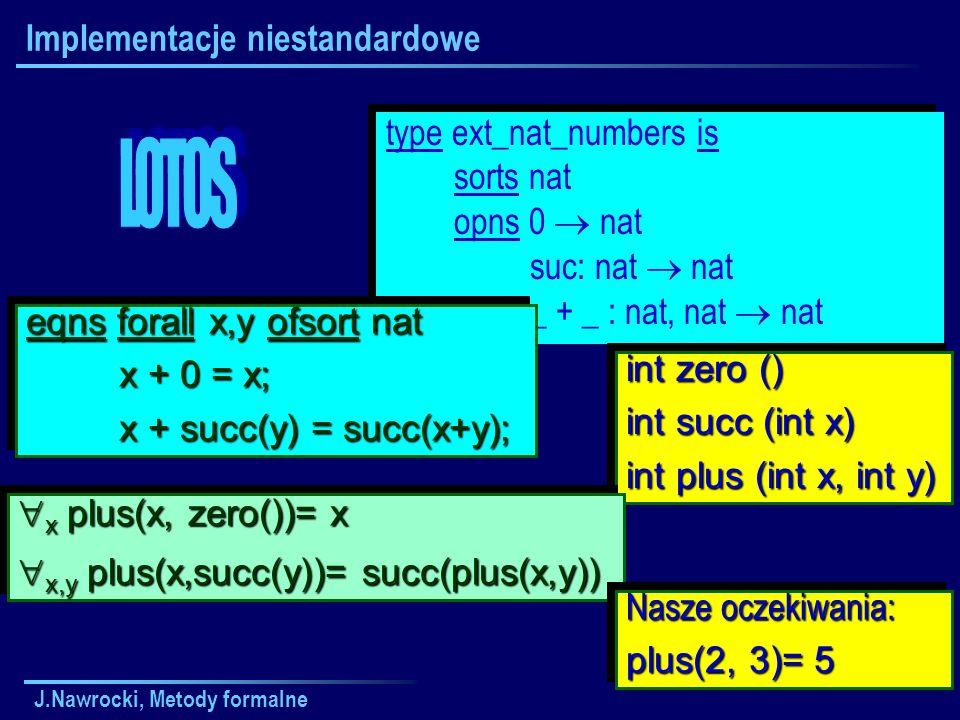 J.Nawrocki, Metody formalne Implementacje niestandardowe type ext_nat_numbers is sorts nat opns 0 nat suc: nat nat _ + _ : nat, nat nat type ext_nat_numbers is sorts nat opns 0 nat suc: nat nat _ + _ : nat, nat nat eqns forall x,y ofsort nat x + 0 = x; x + 0 = x; x + succ(y) = succ(x+y); x + succ(y) = succ(x+y); eqns forall x,y ofsort nat x + 0 = x; x + 0 = x; x + succ(y) = succ(x+y); x + succ(y) = succ(x+y); int zero () int succ (int x) int plus (int x, int y) int zero () int succ (int x) int plus (int x, int y) x plus(x, zero())= x x plus(x, zero())= x x,y plus(x,succ(y))= succ(plus(x,y)) x,y plus(x,succ(y))= succ(plus(x,y)) x plus(x, zero())= x x plus(x, zero())= x x,y plus(x,succ(y))= succ(plus(x,y)) x,y plus(x,succ(y))= succ(plus(x,y)) Nasze oczekiwania: plus(2, 3)= 5 Nasze oczekiwania: plus(2, 3)= 5